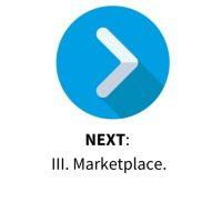 Part III: Marketplace